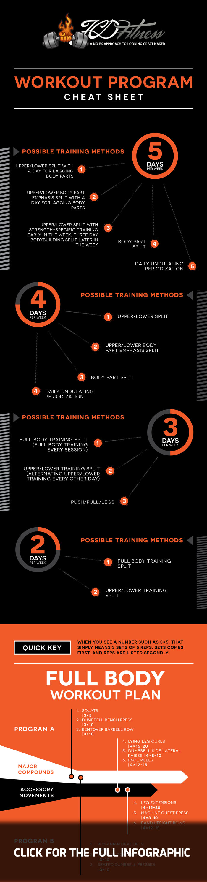 undulating periodization template - workout plans which program is right for you jcd fitness