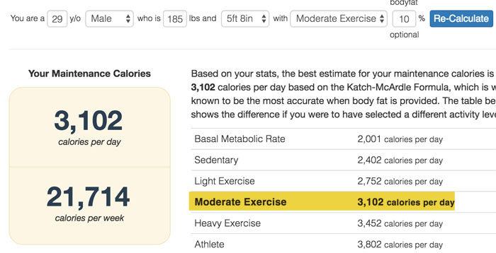 caloric deficit to lose weight