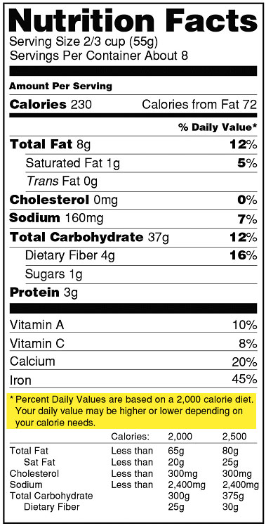 Calorie intake calculator how to calculate your intake does macros